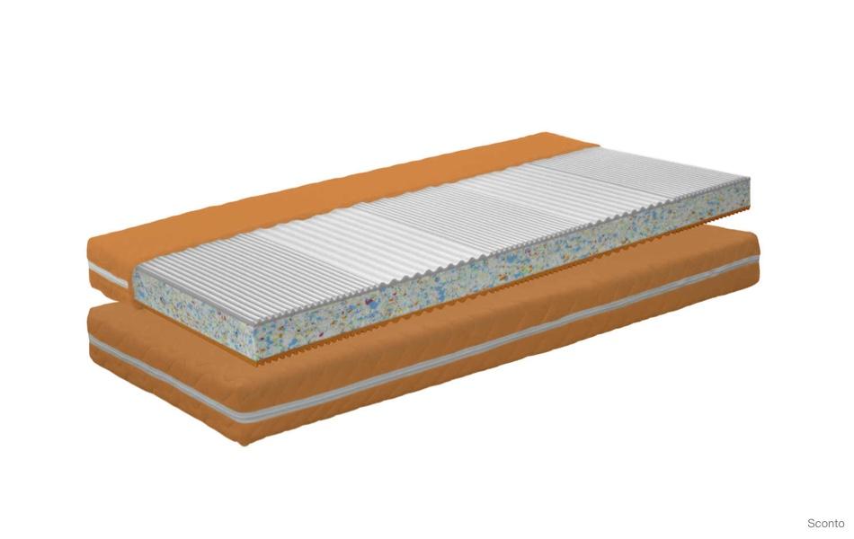 Dětská matrace COLOR DREAMS