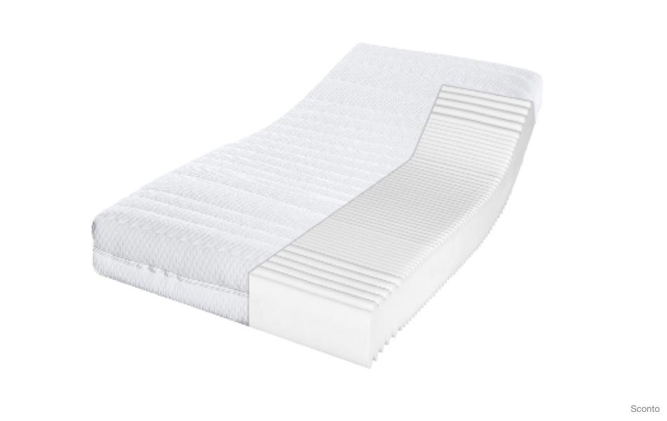 Co vzít do úvahy při výběru matrace?